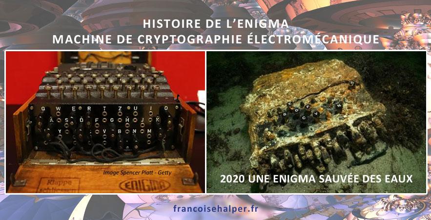 1923 – Enigma, machine de cryptographie électromécanique