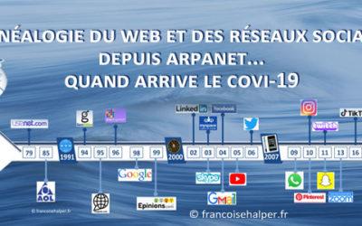 Généalogie du Web et des réseaux sociaux, d'Arpanet au Covid-19
